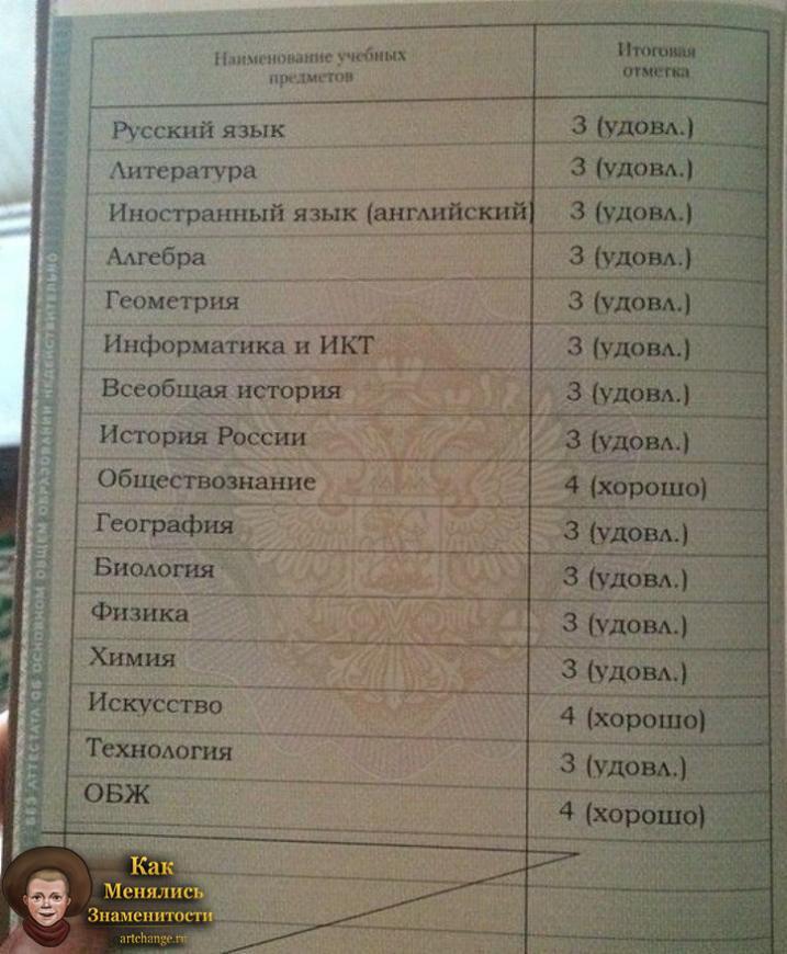Аттестат Эльдара Джарахова